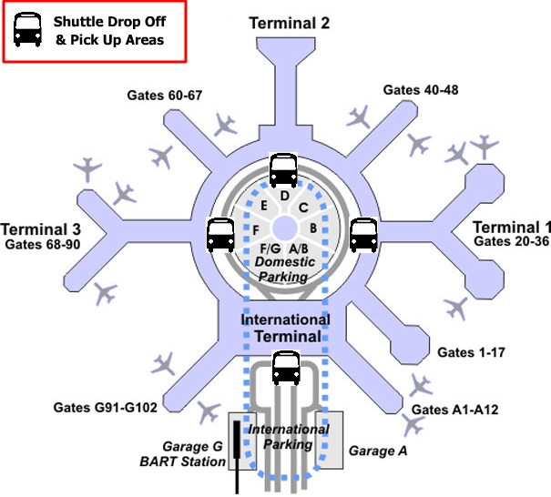 Drawing of the shuttle and Drop off areas at SFO